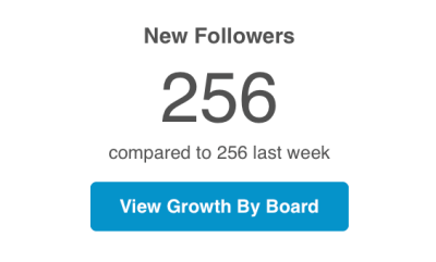 How to get more followers on Pinterest - Tracking follower growth in Tailwind