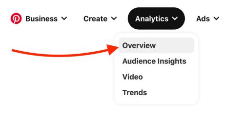 How to use Pinterest Analytics - Pinterest marketing tips - Blogging Explorer