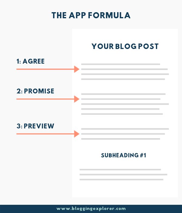 How to write the perfect blog post introduction - The APP Formula - Blogging Tips For Beginners