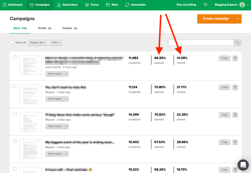 MailerLite - Monitor campaign performance