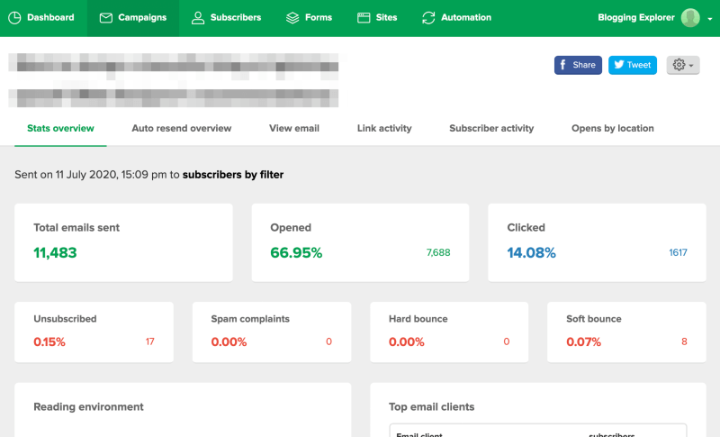 MailerLite campaign performance - Monitor your email campaigns individually