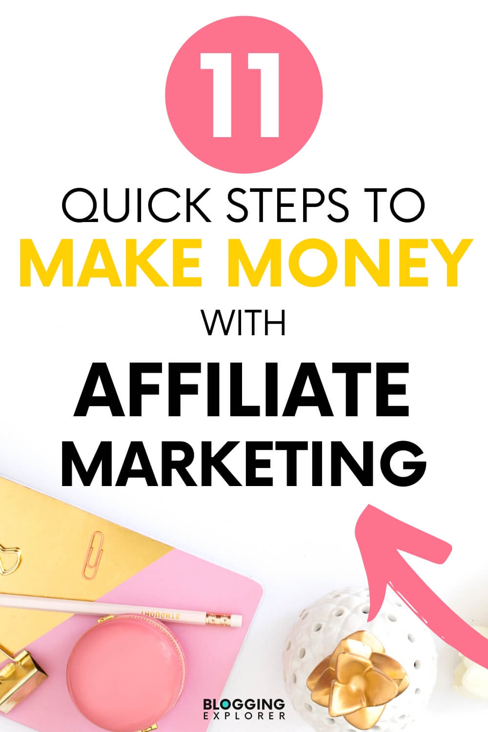 Make money blogging - Affiliate marketing for dummies