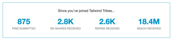 Tailwind tribes reach - Grow blog traffic with Pinterest marketing strategies