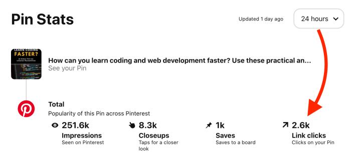 Viral pins - Grow blog traffic with Pinterest